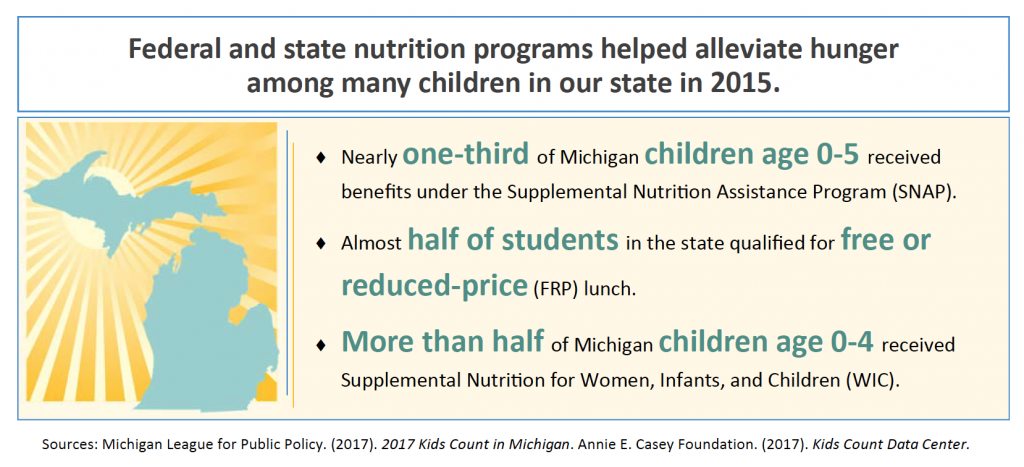 Federal and state nutrition programs