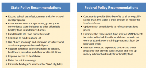 state and federal policy recommendations