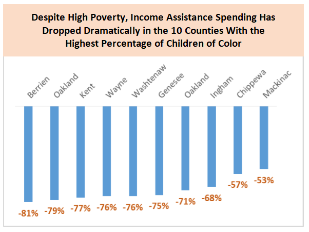 the state budget another chance to work toward racial equity for