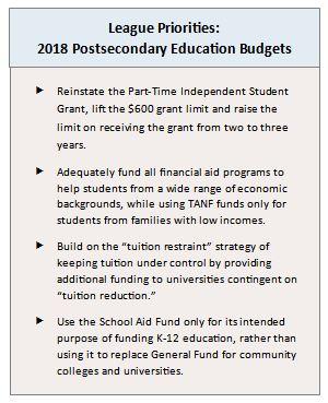 bb-postsecondary-ed-budget-graphic-1