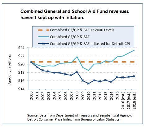 revenue-tax-expenditures-chart-2