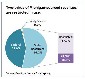 revenue-tax-expenditures-chart-7