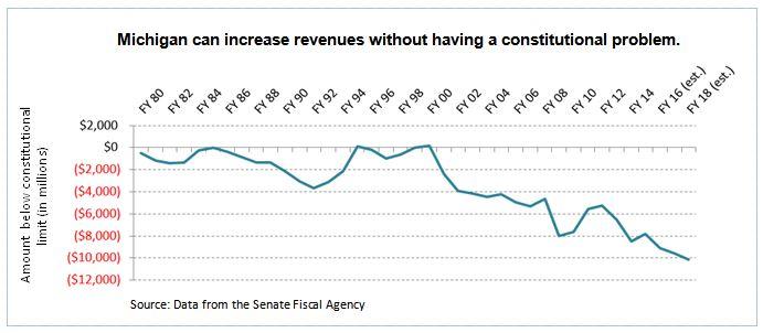 revenue-tax-expenditures-chart-9