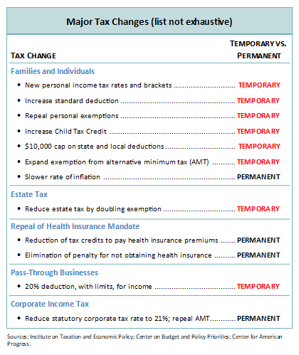 new-federal-tax-law-chart-1